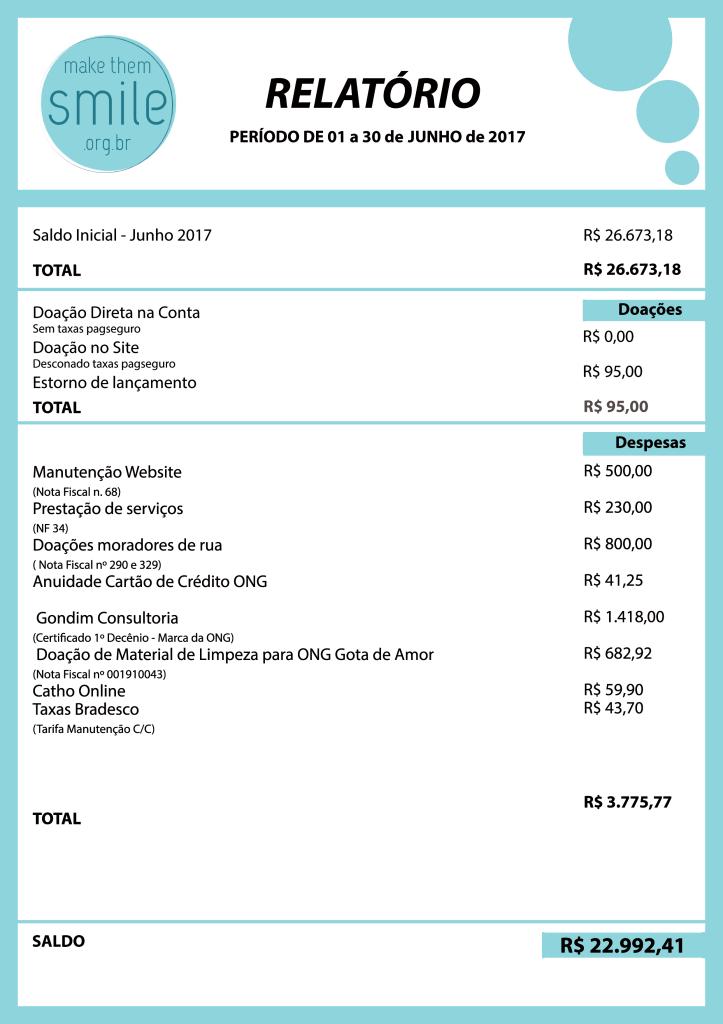relatorio_JUNHO_2017